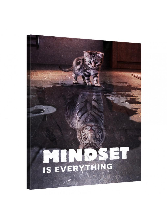 Mindset is everything  (Tiger)_MND670_0